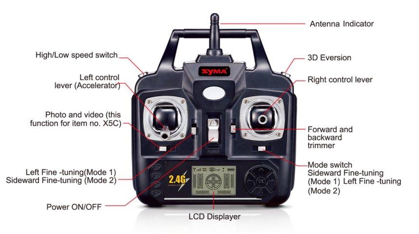 Il radiocomando del SYMA X5C Explorers con display LCD