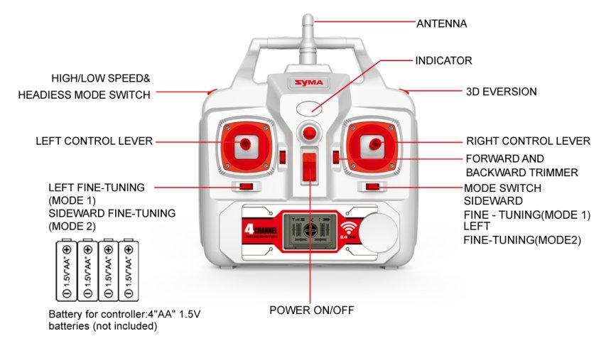 Il radiocomando a 4 canali del drone Syma X8HC, con portante di 2.4GHz e display LCD