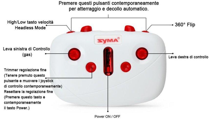 Il radiocomando del Syma X20 Pocket in tutta la sua semplicità