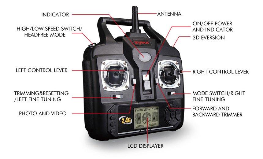 Il radiocomando a 4 canali del SYMA X5SC, con portante di 2.4GHz e display LCD
