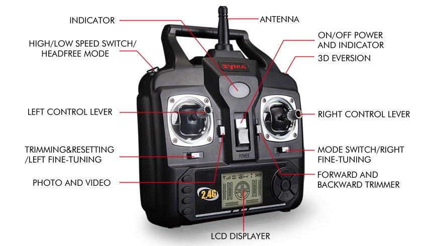 Il radiocomando a 4 canali, con portante di 2.4GHz e display LCD
