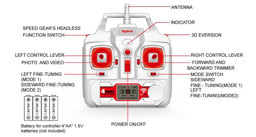 Il radiocomando del drone SYMA X8C Venture