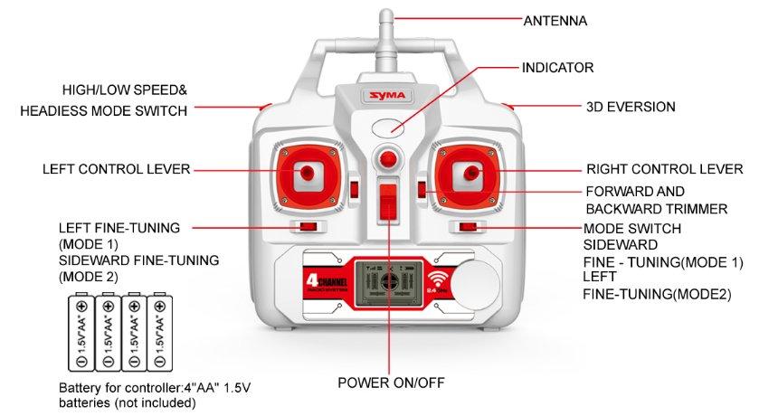 Il radiocomando a 4 canali del drone Syma X8HG, con portante di 2.4GHz e display LCD